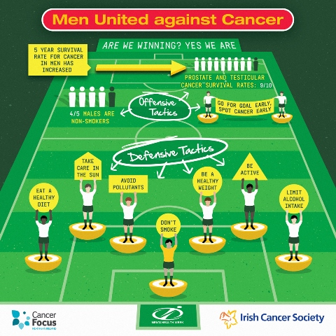 Cancer Focus NI helps men tackle their health