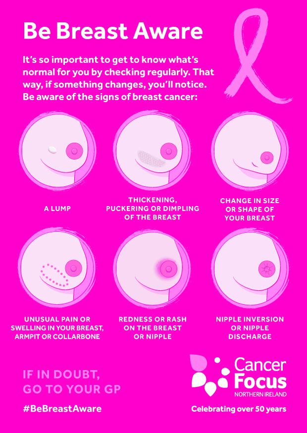 Support Your Girls Cancer Focus Northern Ireland